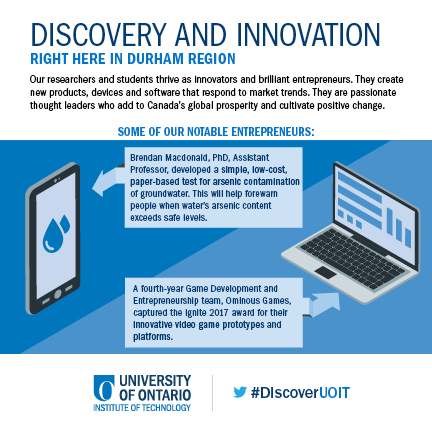 UOIT Discovery Innovation card cover
