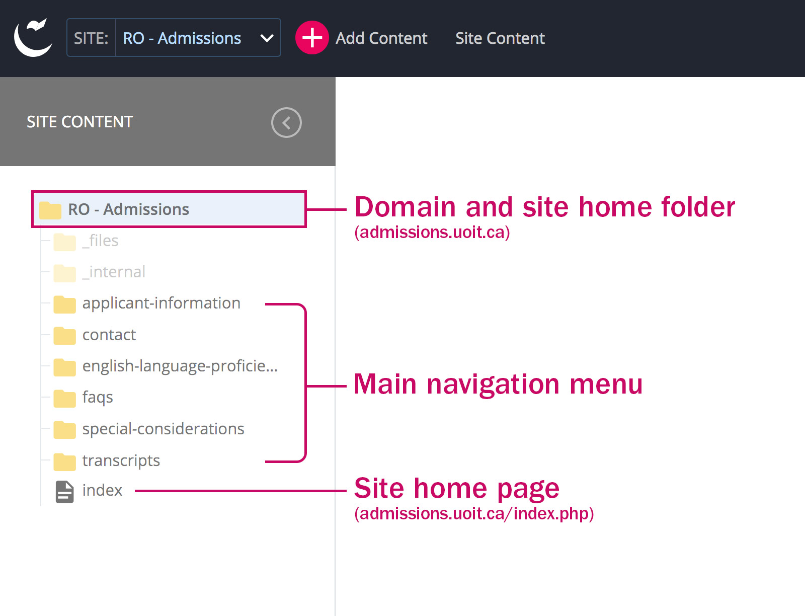 Site home folder for a domain site