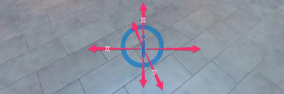 Position diagram: x y z