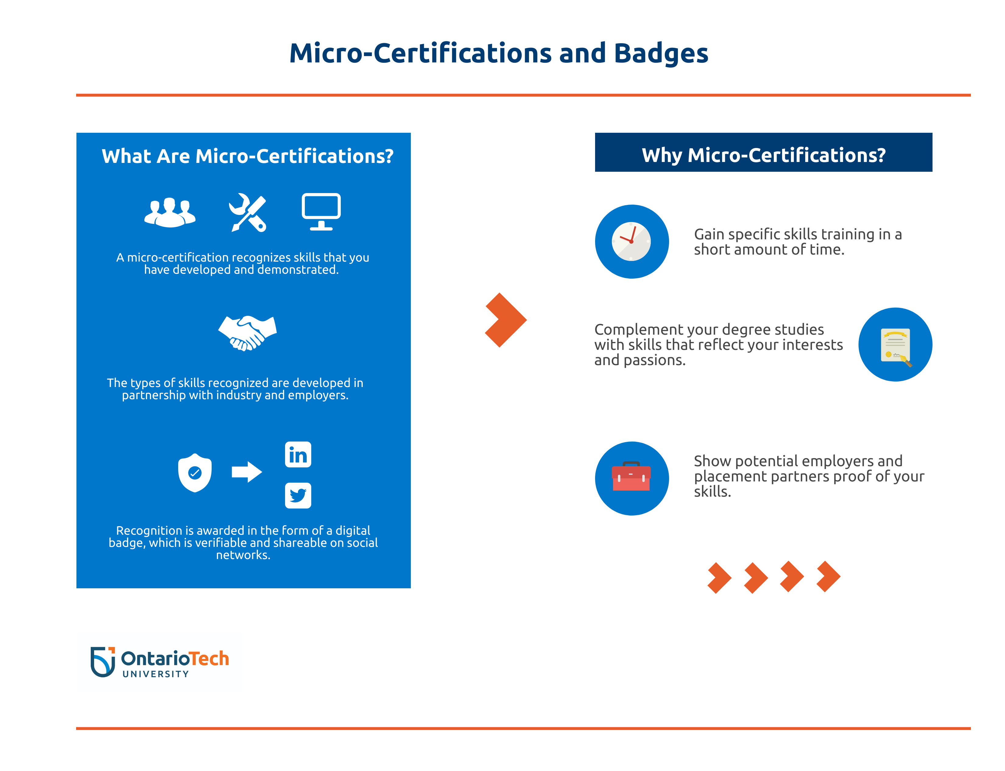 Why MicroCertifications?