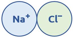 NaCl molecule