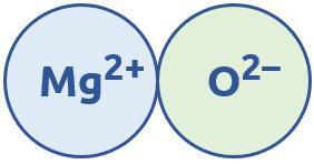 MgO molecule