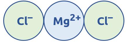 MgCl2 molecule