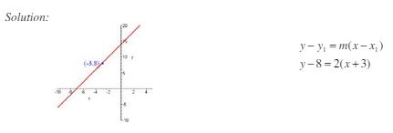 calculating slope example