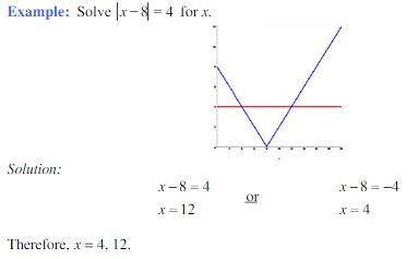 solving equations and inequalities