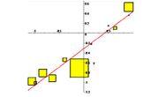 Trendline Graph