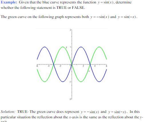 Trigonometric transformations