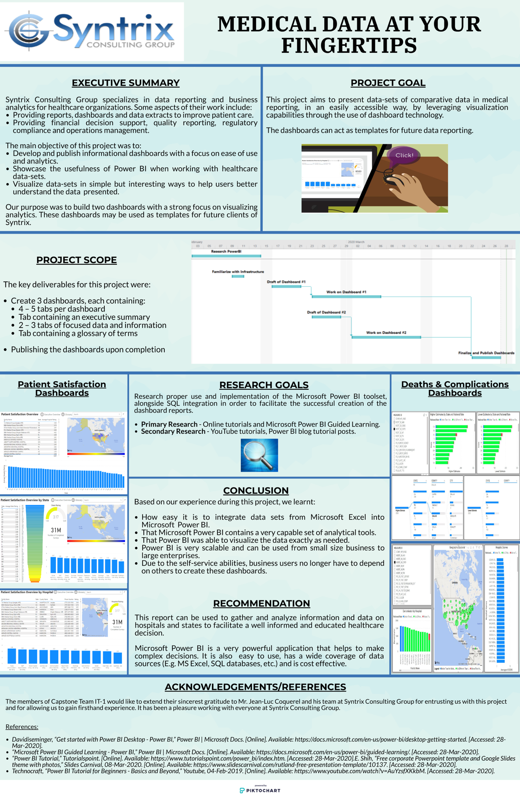 Medical Data at your Fingertips poster